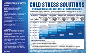 Osha Cold Stress Chart Develop A Cold Stress Prevention Plan Before Temperatures