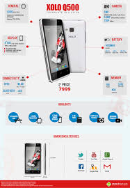 All You Need to Know about the XOLO Q500