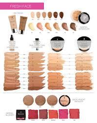 Face Color Chart Younique Products Younique Younique
