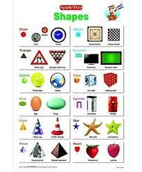Apple Tree Shapes Preschool Charts 1 13 5 Inch 19 5 Inch Wall Chart