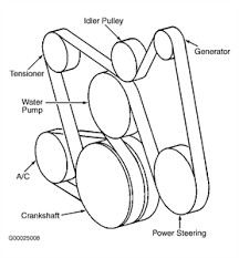 fan belt diagram chevy fixya use your built diagram