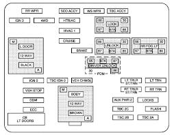 gmc sierra mk1 (2006) fuse box diagram auto genius 2006 mustang gt under hood fuse box diagram gmc sierra mk1 (2006) fuse box diagram