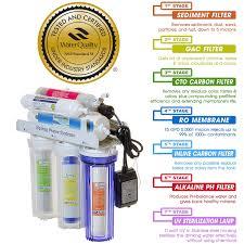 Best Under Sink Reverse Osmosis System Best Reverse Osmosis System Reviews 2016 Ultimate Guide