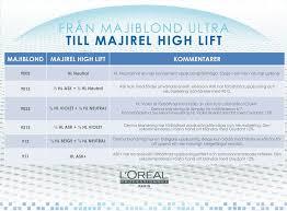 Majirel High Lift Shade Chart Loreal Majirel High Lift Diagram Hair Color Colours