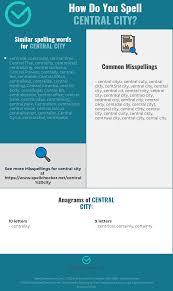 Identifica un essere, un oggetto o un concetto che assume genere maschile: Correct Spelling For Central City Infographic Spellchecker Net