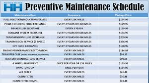 Bg Transmission Fluid Compatibility Chart Recommended Maintenance Packages Holmes Honda Bossier City