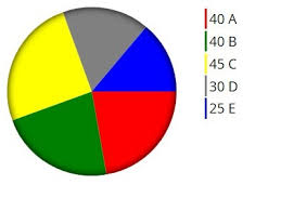 Jquery Pie Chart Free Jquery Pie Chart Plugins Jquery Script