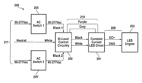 patent us20130119887 bi level dimming controller for led light patent drawing