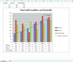 how to graph on excel trend graph in excel linear trend graph excel thevidme club