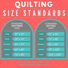 Bedspread Sizes Chart Standard Quilt Sizes Twin Full Queen King And More