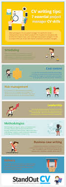 7 Essential Project Management Skills Infographic Http
