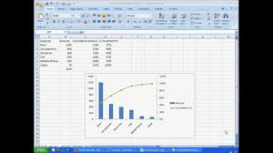 Pareto Analysis In Excel Template Pareto Chart Template Excel 2010 Free Design Analysis Unique Agroclasi