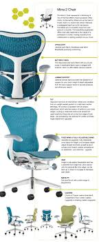 embody chair manual. mirra 2 chair: here\u0027s the scoop about herman miller\u0027s latest task chair, embody chair manual