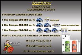 epoxymaster garage floor measurement chart v2 resized smaller