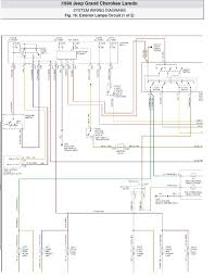 2011 schematic wiring diagrams solutions 1996 jeep grand cherokee laredo system wiring diagrams exterior lamps circuit