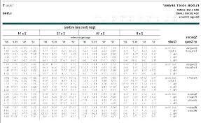 Rafter Size Chart Joist Calculator Amcast Co