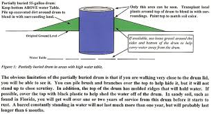 55 Gallon Drum Inches To Gallons Chart Rogue Turtle Storage Vault