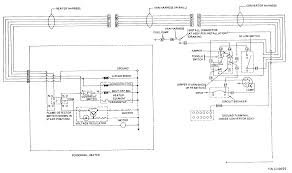 hmmwv wiring diagram vehicle wiring diagram vehicle wiring diagrams m series wiring diagrams mark s tech journal diagram 4 military vehicle