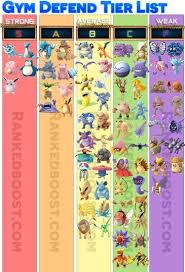 Buddy Pokemon Go Chart New Pokemon On Pokemon Pokemon Pokemon Go Pokemon Chart