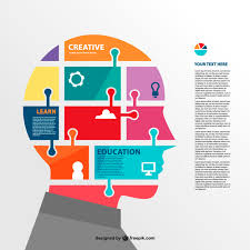 Human Mind Jigsaw Infographic Vector Free Download