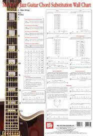 bass scales wall chart wall chart jazz guitar chord substitution reference