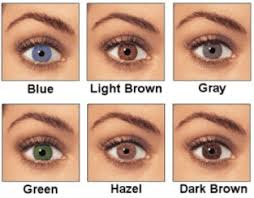 When Do Babies Eyes Change Color Progression Color Chart