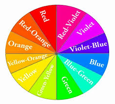Hair Color Wheel Chart Permanent Makeup Color Chart Www Bedowntowndaytona Com