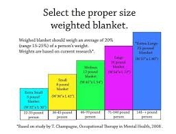 Sleeptight Weighted Blanket With Neck Cut Out