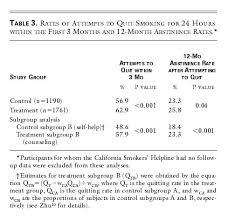 france research paper vs argumentative
