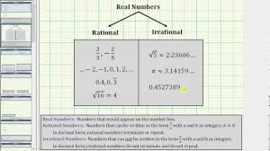 Identifying Rational And Irrational Numbers Prealgebra