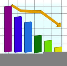 Clip Art Charts And Graphs Charts Graphs Stock Market Clipart Free Images At Clker