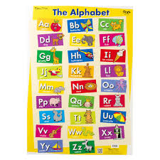 Butterfly Alphabet Chart Gillian Miles Alphabet And My First Sight Words Wall Chart