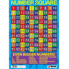 Sumbox Educational Number Square Maths Poster Wall Chart Count 1 100 Teaching
