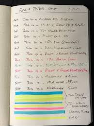The Best Bujo Notebook 6 Compared Leuchtturm1917 Rhodia