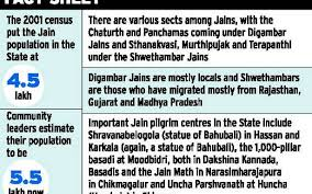 Minority Status To Benefit Jain Students The Hindu