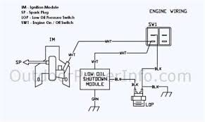 kohler engine ignition switch wiring diagram wiring diagram hp tool and hardware other repair questions solutions universal ignition switch wiring diagram ignition switch wiring