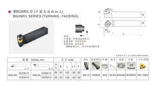 lathe tools holder. cnc lathe tools holder b-type in fenggang town
