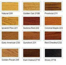 Deolite Wood Color - View Specifications & Details of Stainers by D. K.  Paints, Pune | ID: 4307537612