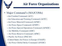 Department Of The Air Force Ppt Download