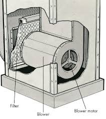 lennox blower motor replacement. three parts of the air-moving system should be kept clean: filter, blower, and blower motor. lennox motor replacement t