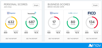 Credit Score Rating Scale Clearscore