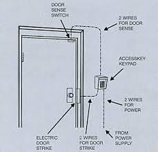 linear 480 user accesskey garage gate or door digital keypad iei 212w weatherproof keypad at Iei Keypad Wiring Diagram