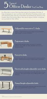 types of office desks. 5 Types Of Office Desks You Can Buy. Infographic O