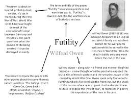 futility by wilfred owen futility wilfred owen wilfred owen 1893 1918 was born in shropshire to an