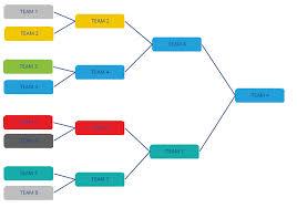 Diagram Raddiagram Telerik Ui For Winforms