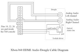 fresh hdmi to av cable wiring diagram business in fresh hdmi to av cable wiring diagram business in western com