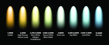 interesting lighting. Interesting Led Temp Lighting And Understanding Set Color Temperature