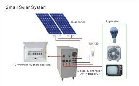 home solar system design. small solar home part 38 100 watt portable system for pv design