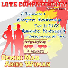 Aries Man And Gemini Woman Compatibility Chart Gemini And Aries Compatibility Chart