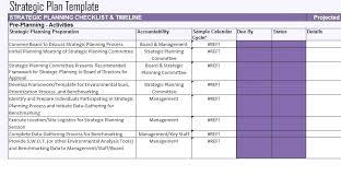 Strategic Planning Template Free Microsoft Word Plan
